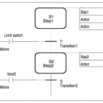 Siemens#S7 Graphでプログラムする-1